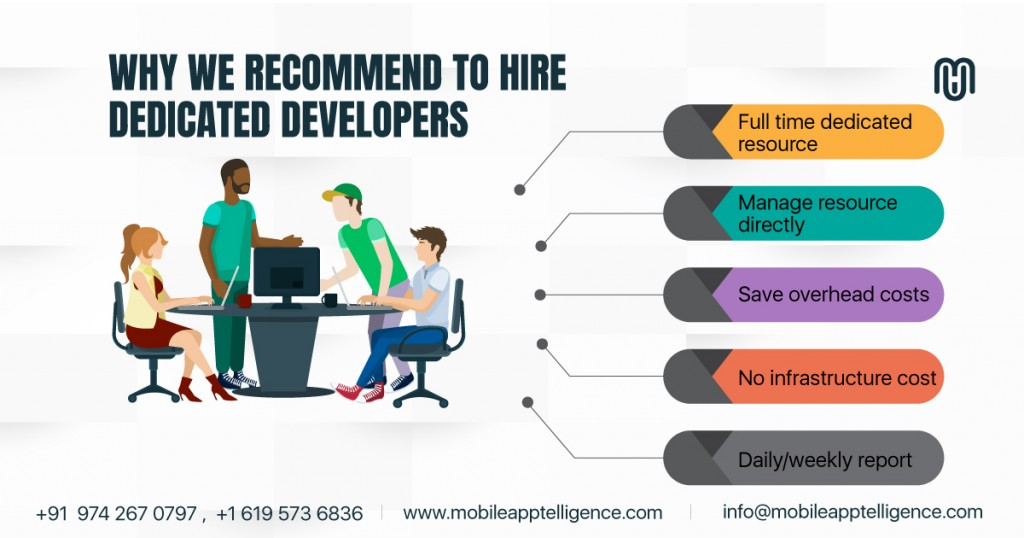 Hire App Developers India